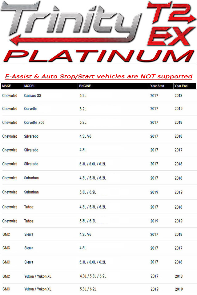 DiabLew Tune - Custom Tuning for GM Vehicles - DiabloSport
